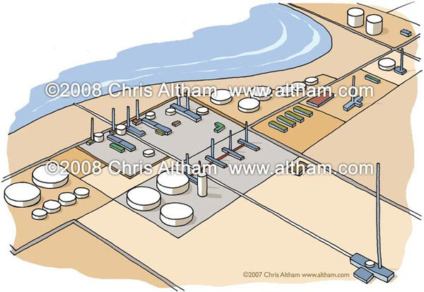 oil gas refinery processing plant